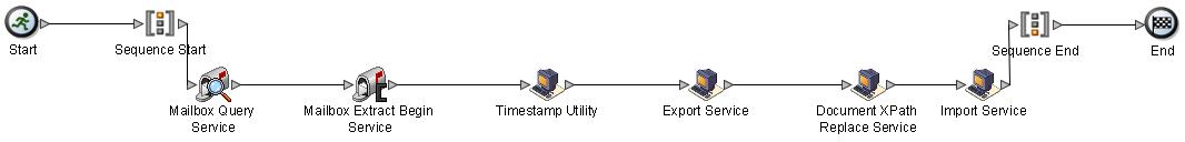 ES_EXPIMP_CONTROLNUMBER_BP