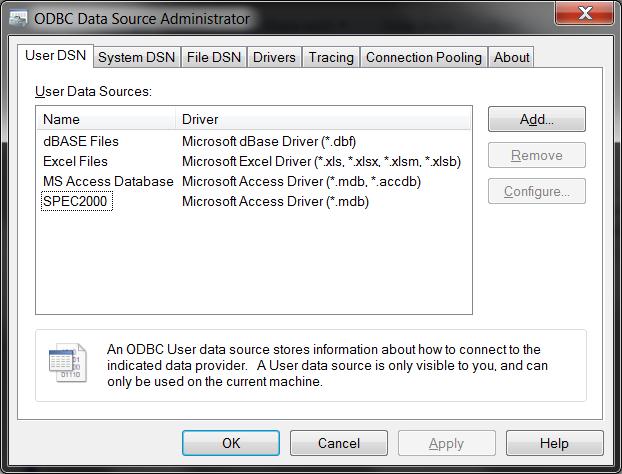 ODBC Add User DNS